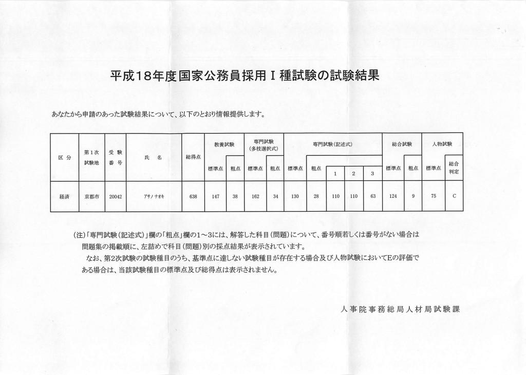 国家公務員試験結果